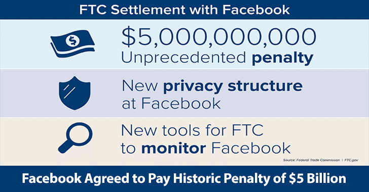 Facebook FTC settlement