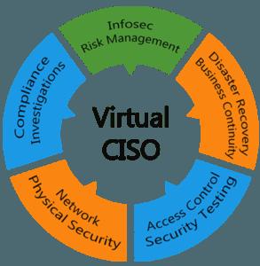 virtual-ciso